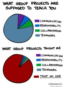 groupwork2