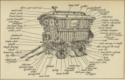 gypsy-caravan-map